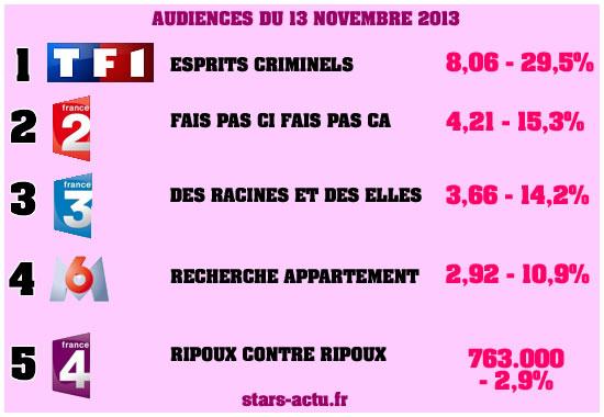 Audiences du 13 novembre 2013