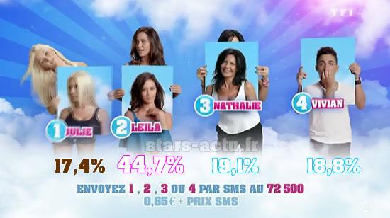 Capture TF1 / sondage Stars-Actu.fr