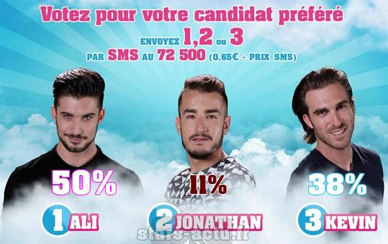 Photo TF1/NT1 - Sondage Stars-Actu.fr