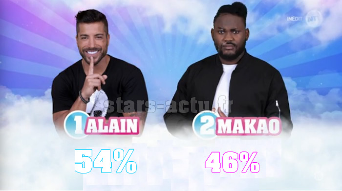 Secret Story 11 estimations : Alain devant Makao (SONDAGE)