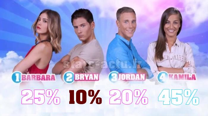 Secret Story 11 estimations : Kamila toujours devant, Bryan en retard (SONDAGE)