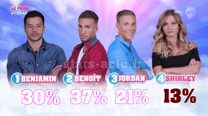 Secret Story 11 estimations : Shirley devrait sortir (SONDAGE)