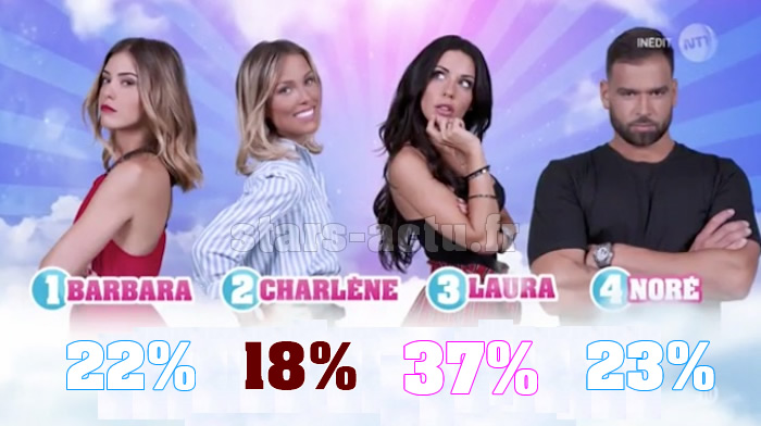 Secret Story 11 estimations : Laura va-t-elle gagner ? (SONDAGE)
