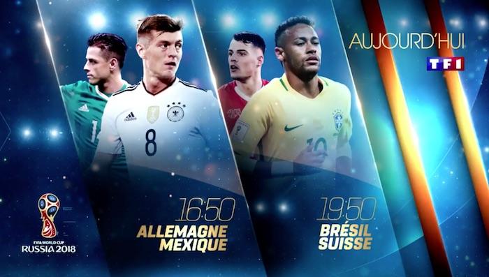 Coupe du Monde 2018 : programme TV et résultats en direct du 17 juin