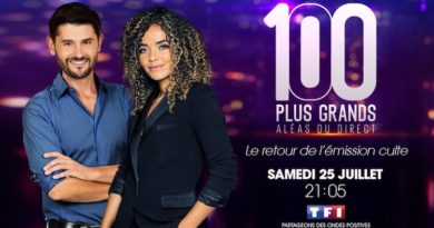 « Les 100 plus grands aléas du direct » : le 25 juillet sur TF1 avec Anaïs Grangerac et Christophe Beaugrand